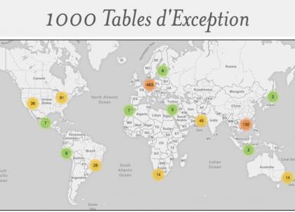 Que penser de « La Liste » des mille meilleurs restaurants du monde ?
